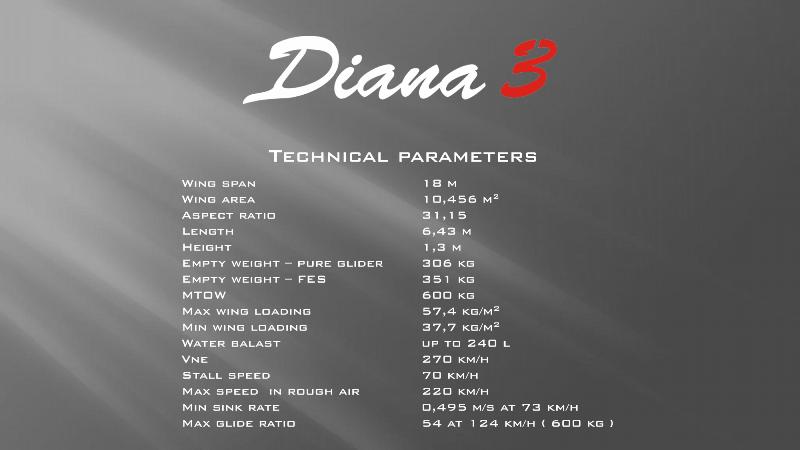 Diana Sailplanes - The SZD-55
